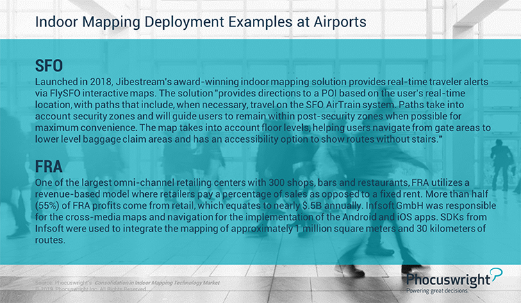 Phocuswright: Indoor Mapping Deployment Examples at Airports